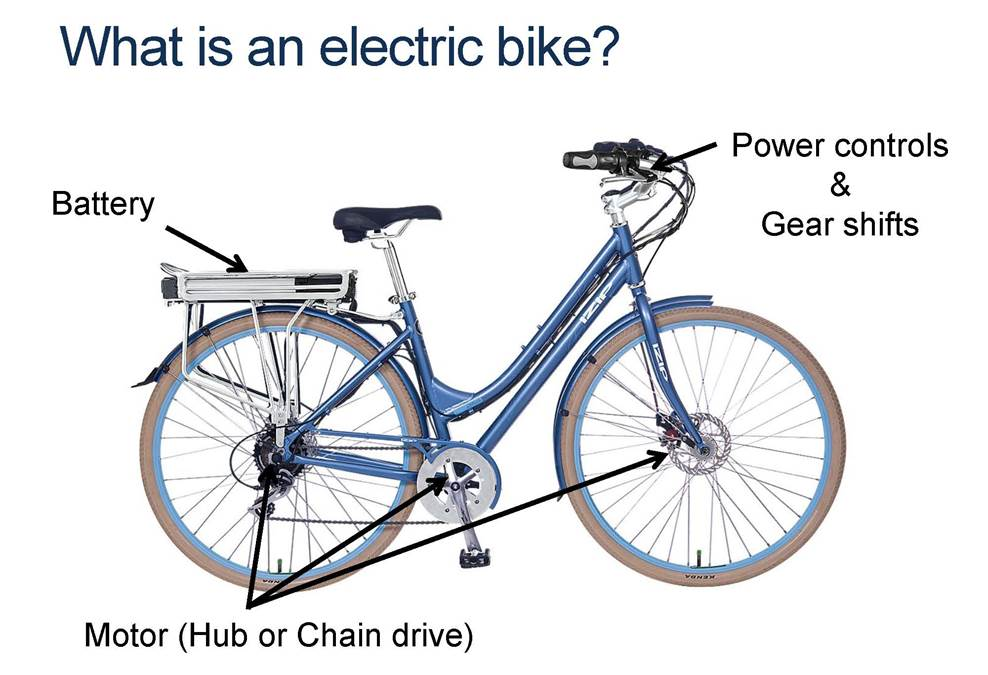 centre region policy for the operation of e bikes on shared use