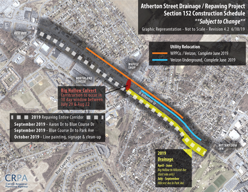 Atherton Street Drainage/Repaving Project - Project Updates